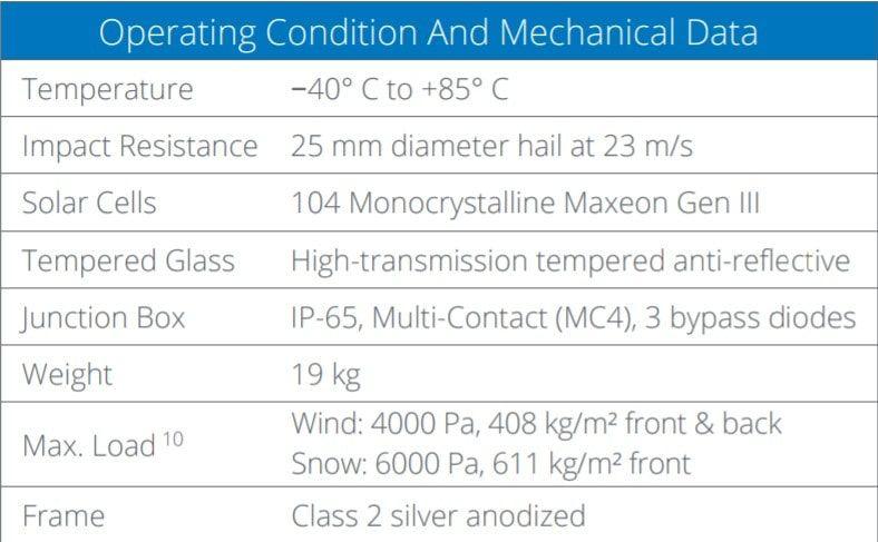 Performance solcellepanel spesifikasjon